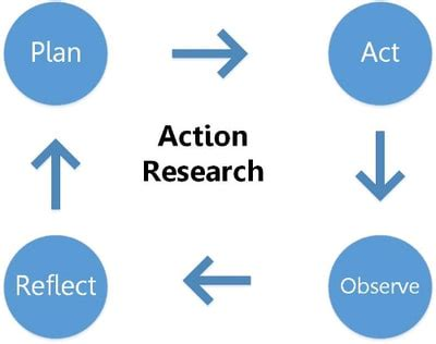 How to Write a Good Call to Action Statement